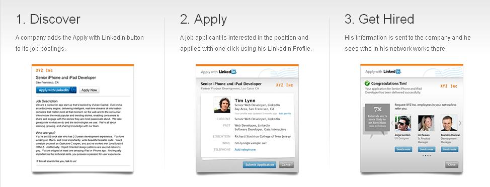 Apply Button LinkedIn nutzen