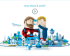 KLM Marketing Aktion Layover Amsterdam